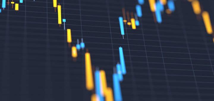 Correzioni mercato azionario